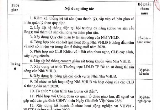 Chương trình công tác 7 tháng cuối năm 2020 của Nhà Văn hóa Lao động thành phố Đà Nẵng